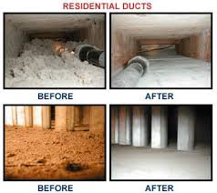 air duct cleaning Garden Grove